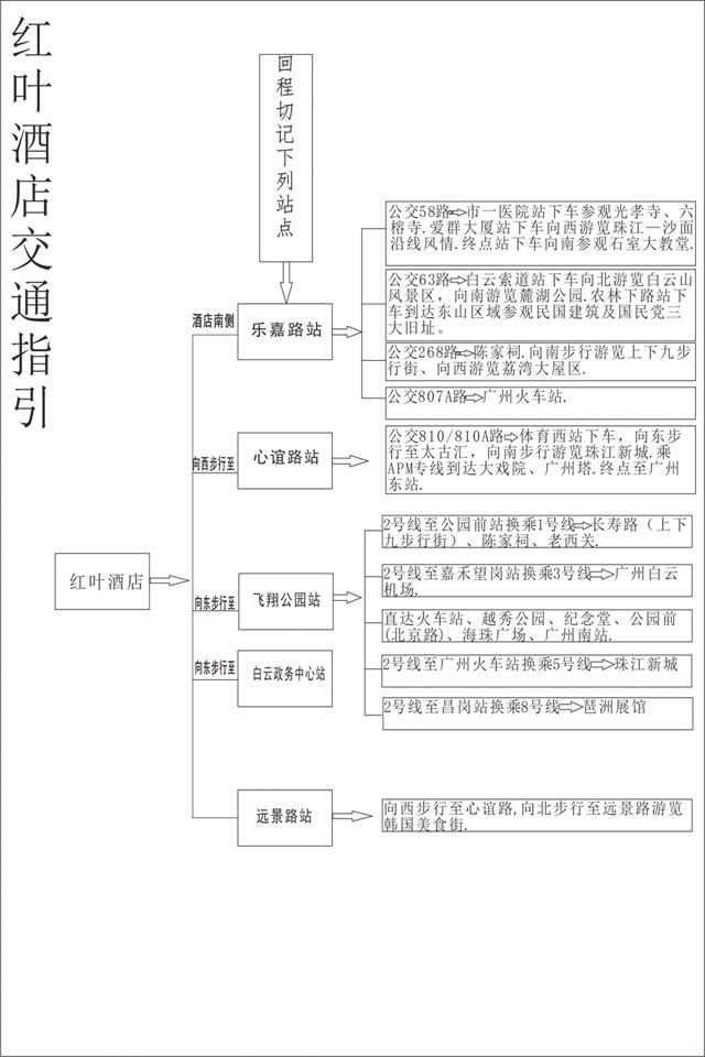 交通指引图PNG.png